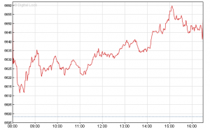 1-minute-chart-scalping